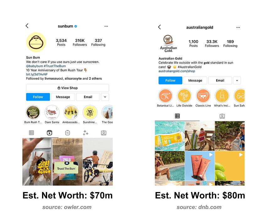 Brand Comparison